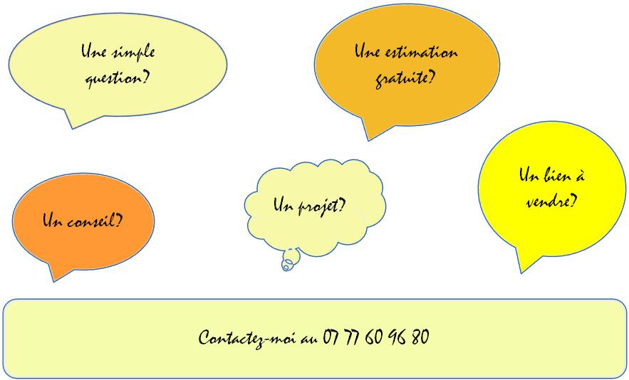 Site panneau questions marks